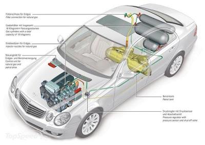 Двигатель Mercedes-Benz E 200 NGT на природном газе