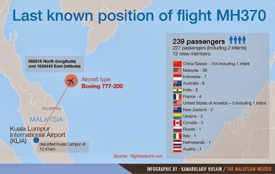 mapa de donde fue la ultima vez que se vio al vuelo mh370 de malasia airlines