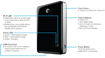 Seagate GoFlex Satellite™ Mobile Wireless Storage Review details