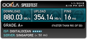 SSH Gratis 5 Maret 2015 Singapure