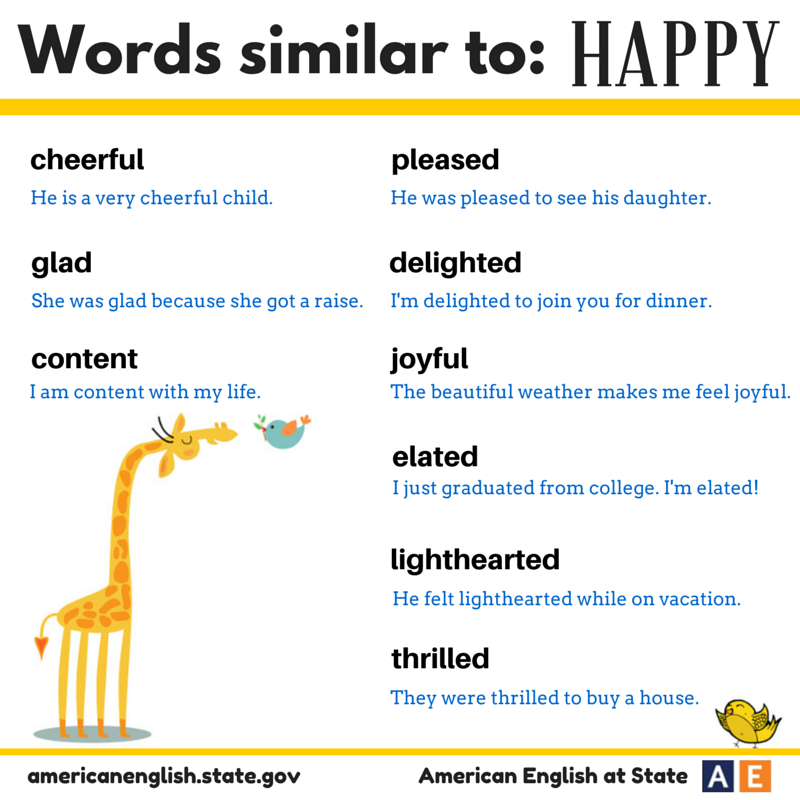 Galiprofedeingles happy for Synonyme simuler