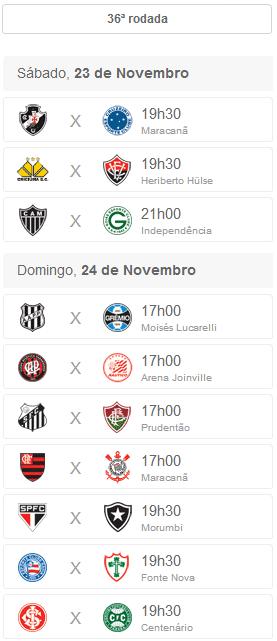 Lista de jogos da 36ª rodada do brasileirão 2013