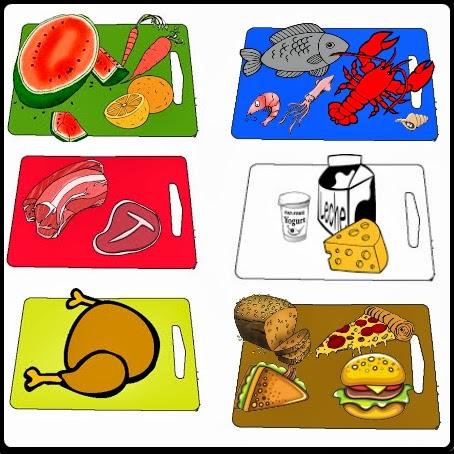 Uso de tablas de corte de colores para evitar for Tablas de corte cocina