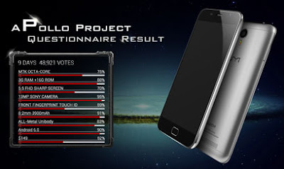 El resultado de las votaciones sobre las especificaciones del nuevo UMI Touch.