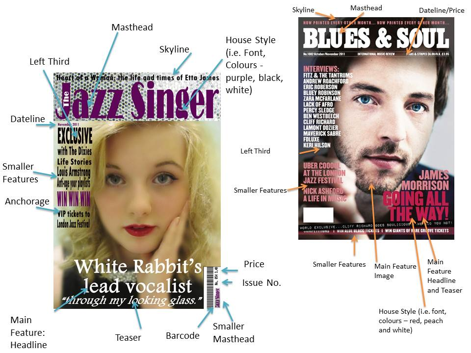 magazine fashion and dating