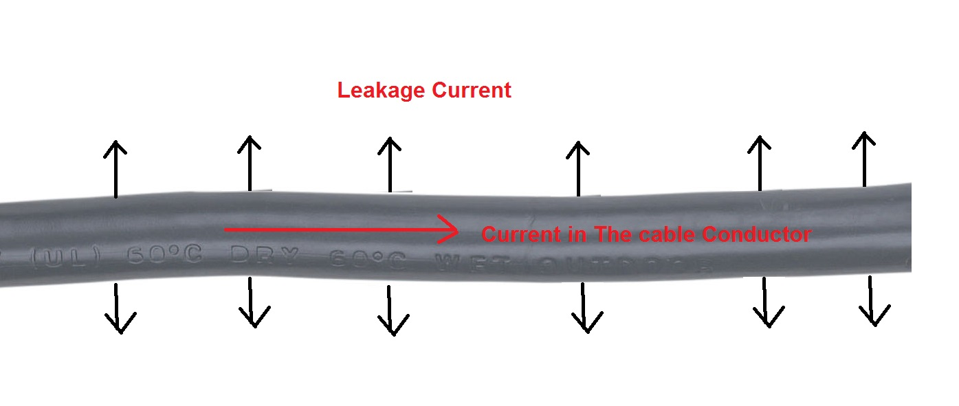 Why insulation resistance is inversely proportional to length now for this length of cable the leakage current will flow throughout the cable as shown in figure below here we are talking about leakage current because greentooth Choice Image
