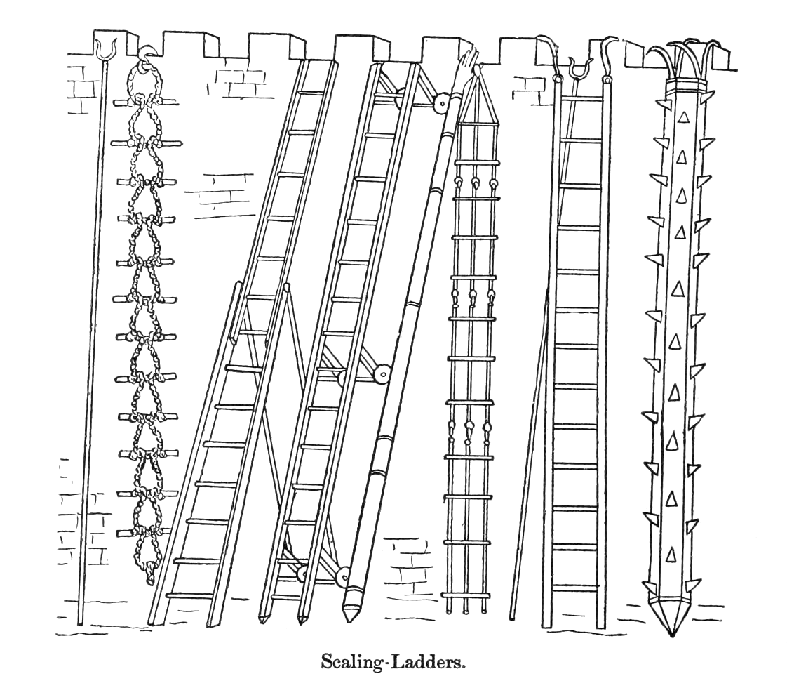 What Siege Weapons Were Used Before Cannons Askhistorians