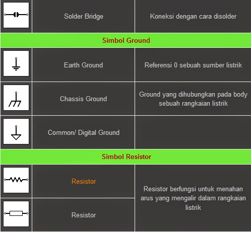 Macam-macam Simbol-simbol Listrik Dan Elektronika Dasar