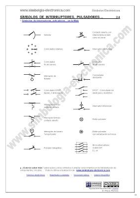 Símbolos de interruptores, pulsadores, conmutadores... 2/3
