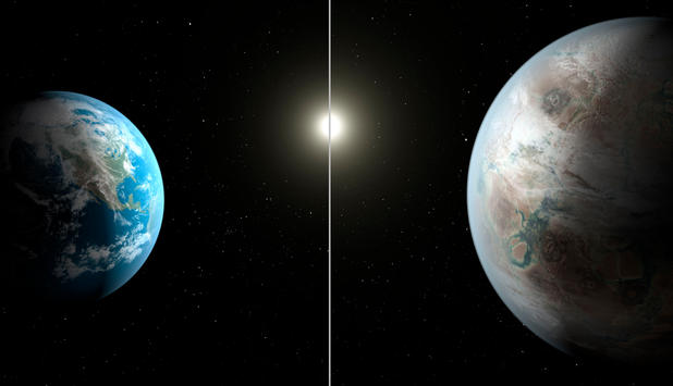 Discovered New Earth