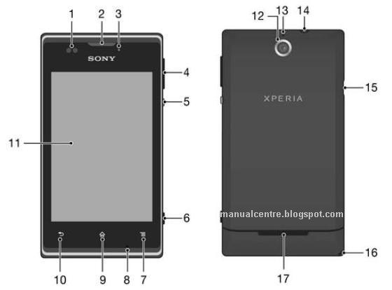 Sony Xperia E5 User Manuals Guide - Free Owners Manual