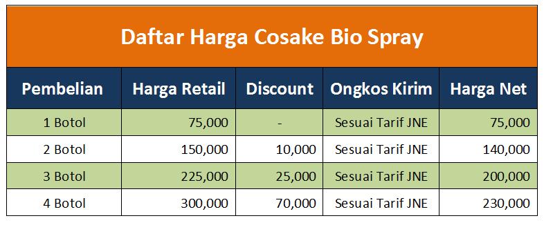 harga bio spray