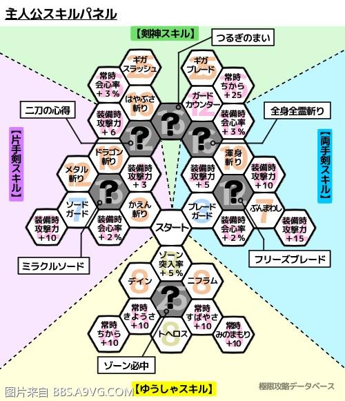 skill_syujinkouA.jpg