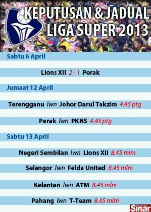 Siaran Langsung Dan Keputusan Terkini Terengganu Vs Johor DT FC - Liga