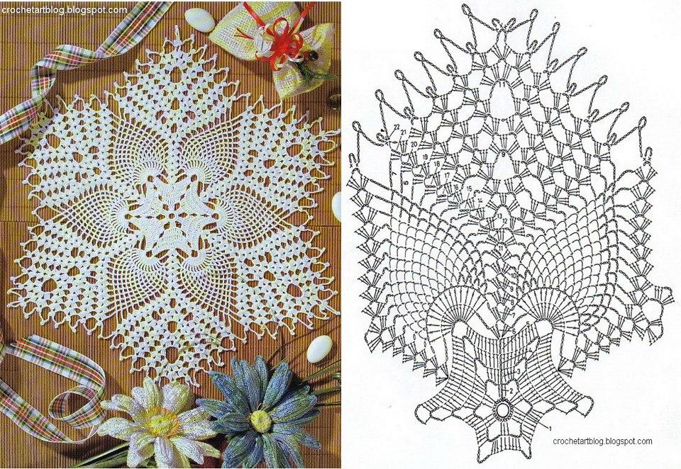 DE MIS MANOS TEJIDOS Y MAS...: Puntillas y tapetes a crochet