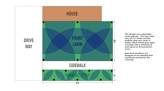 Example lawn sprinkler layout, part 2