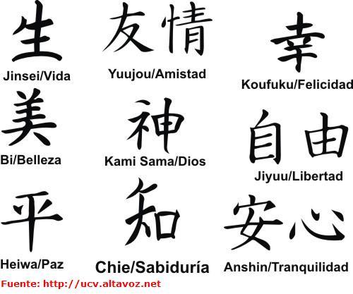 Idiomas Magazine: El idioma Chino Mandarín se convirtió la lengua ...