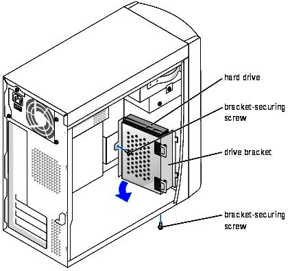 Saypoint Net How To Remove Hard Disk Drive Of Pc