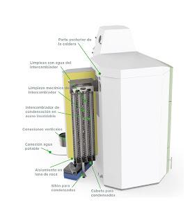 caldera de pellets condensación