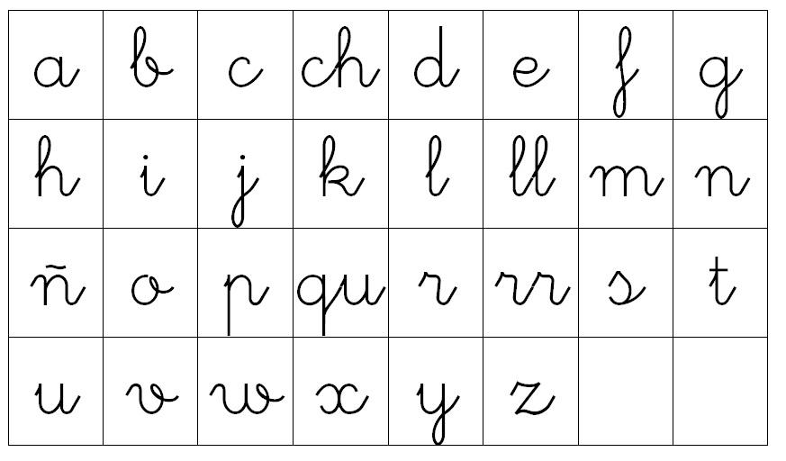 Alfabetos para colorear en minúsculas - Imagui