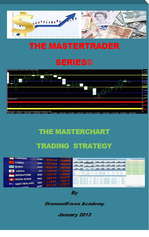 Profitable daily forex strategy