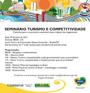 Seminário Turimo e Competitividade