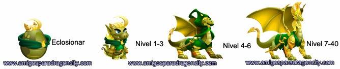 imagen del crecimiento del sylvan dragon