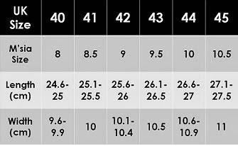 Shoe size chart chic avenue the longest length and the widest width of your leg will be the size for your shoe view the above shoe size chart for details publicscrutiny Gallery