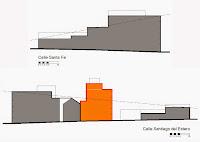 Gráficos elaborados por MDP a+u