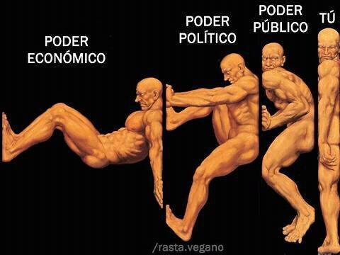 DISTINTOS TIPOS DE PODERES