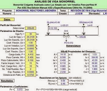 An lisis de vigas monorriel ingenier a civil practica for Manual de diseno y construccion de albercas pdf