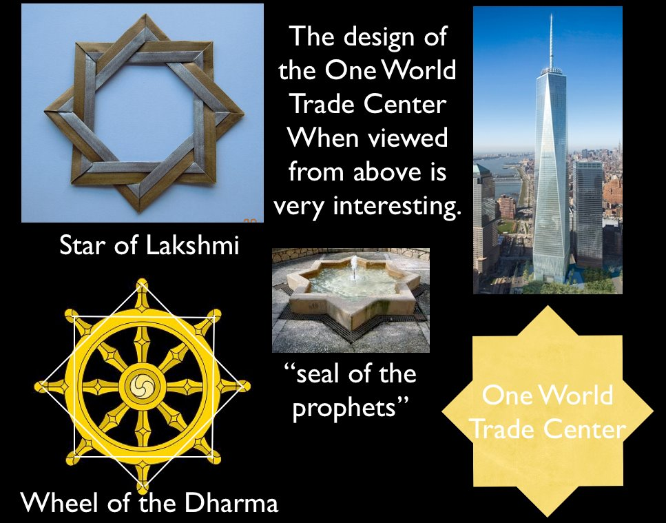 arion buddhist personals Big list of 250 of the top websites like jesus8880com arion ocean architects inspired by sacred geometry, hindu & buddhist philosophy.