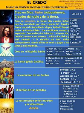 El Credo en la Biblia