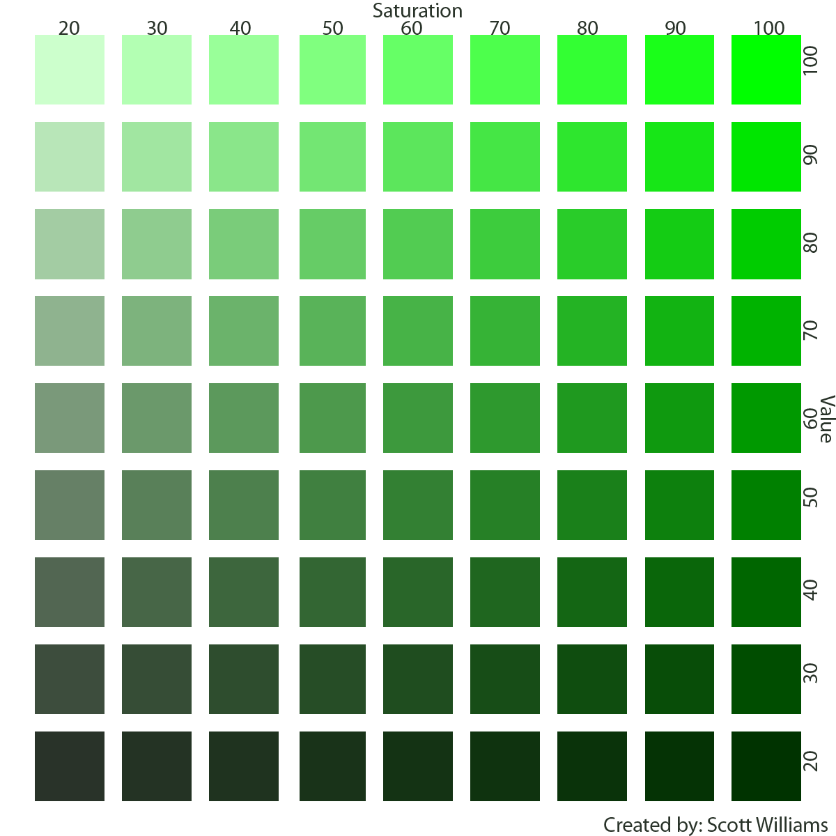 Molly 39 s media blog september 2013 for Different shades of green exterior paint
