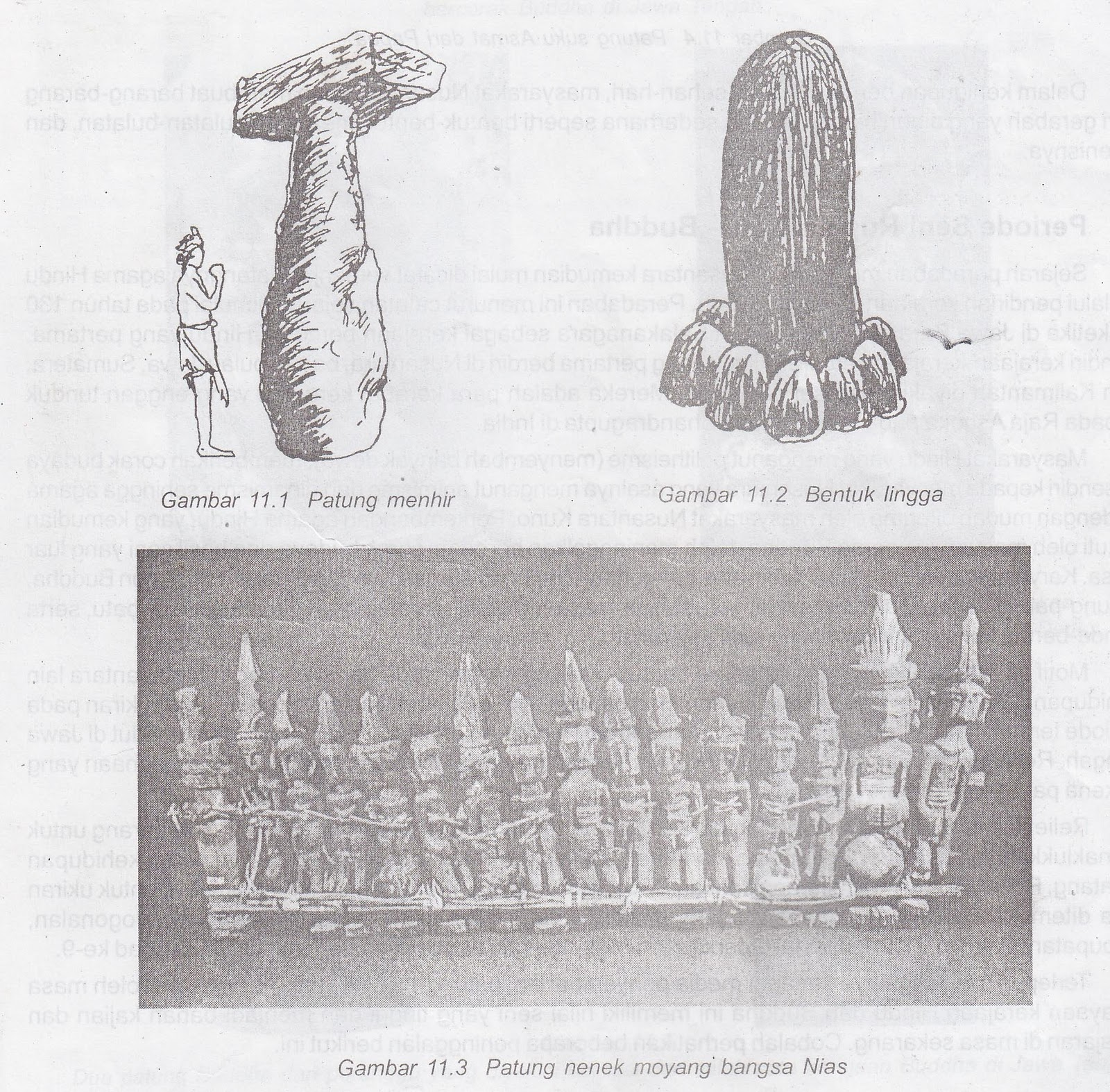 Gambar 1.2 Bentuk Lingga