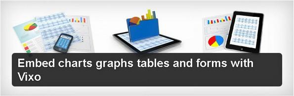 Vixo chart graph plugin