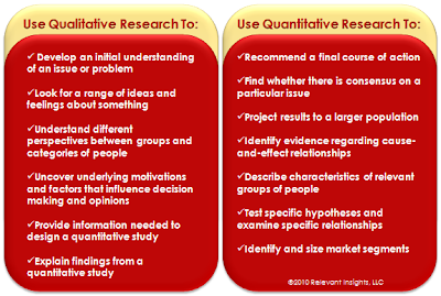 action research project ideas Action research (ar) is an idea, which you can apply to improve your own teaching practice, as well as other facets of academic work such as curriculum design and course evaluation by making your teaching practice the subject of your research you can critically examine and modify it.