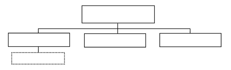 Unidades organicas punteadas-organigramas