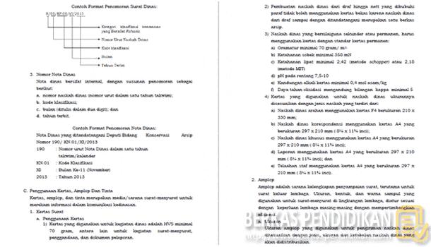 Aturan Format Penomoran Surat Dinas pada Peraturan Kepala Arsip Nasional Republik Indonesia Nomor 2 Tahun 2014 tentang Pedoman Tata Naskah Dinas