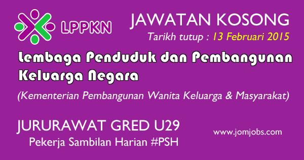 Jawatan Kosong LPPKN Negeri Selangor 2015 Terkini