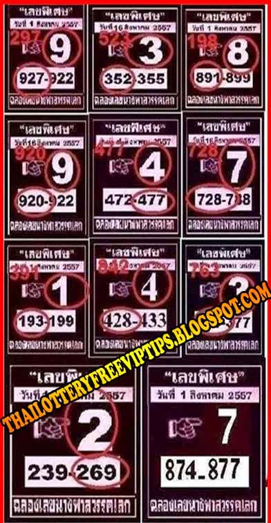 THAILOTTERY LOTTO HOT SINGLE SURE TIP 01-10-2014