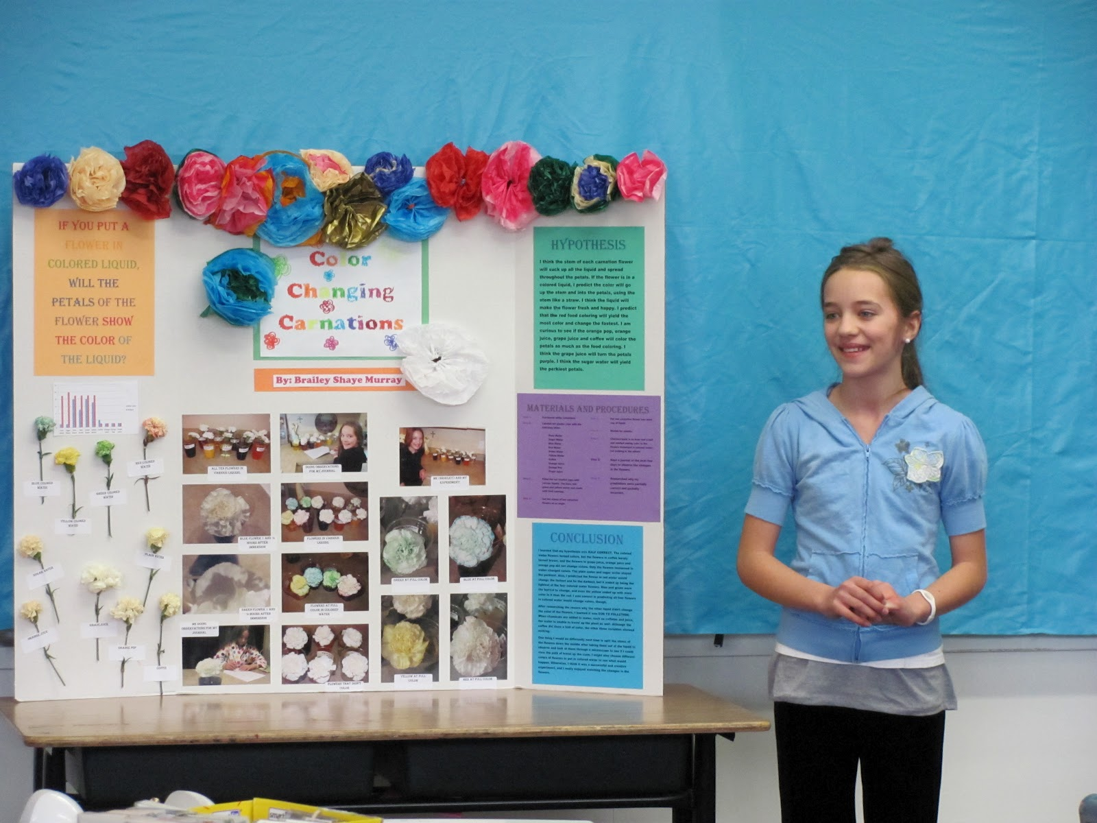 Life and Times of the 4 B's: First Science Fair Experience