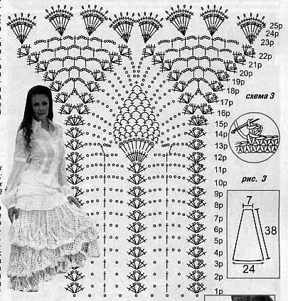 DE MIS MANOS TEJIDOS Y MAS...: Lindas prendas a crochet