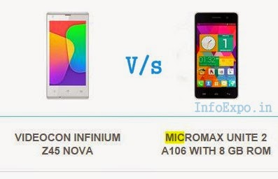 Compare Videocon Infinium Z45 Nova with MICROMAX UNITE 2 - Specs and Price