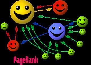Cara Ampuh Menaikkan Pagerank + Ribuan Backlink