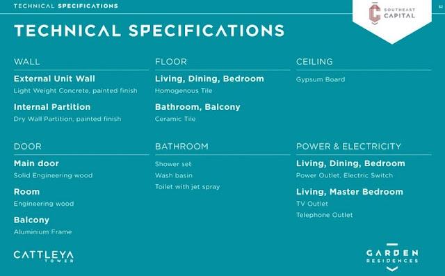 Apartemen Southeast Capital @ Jakarta Unit Specification