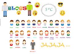 nuestros blogs