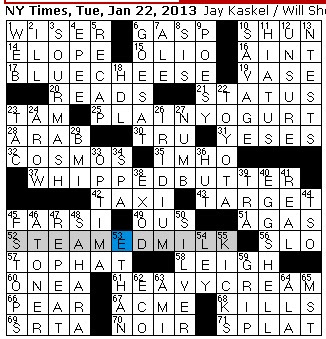 Rex parker does the nyt crossword puzzle alternative to ascap tue theme byproducts of fat and moody dairy cows ordinary dairy products all two word phrases where first word is an adjective are clued as if the urtaz Gallery