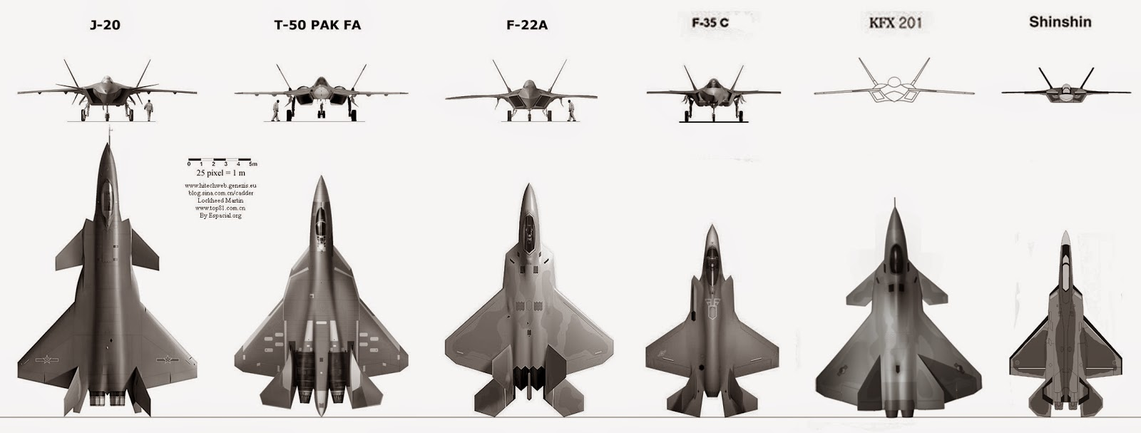 Next Big Future: Confirmation that China stole F35, F22 ...
