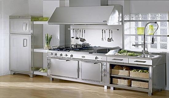 Hosteler a al dia decoraci n de cocinas con estilo moderno - Cocinas con estilo moderno ...